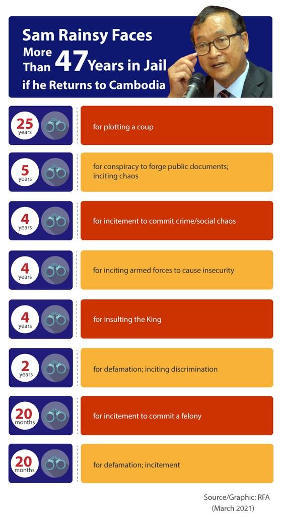 sam-rainsy-infographic