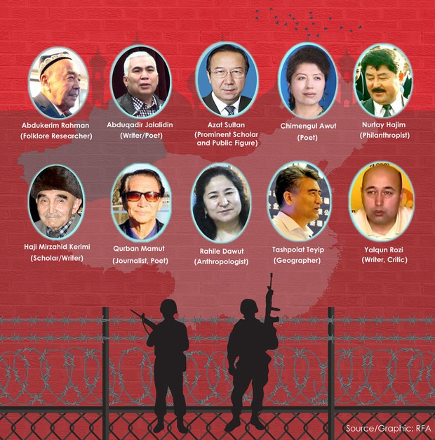 detained-Uyghur-elites-socialmedia1000.jpg